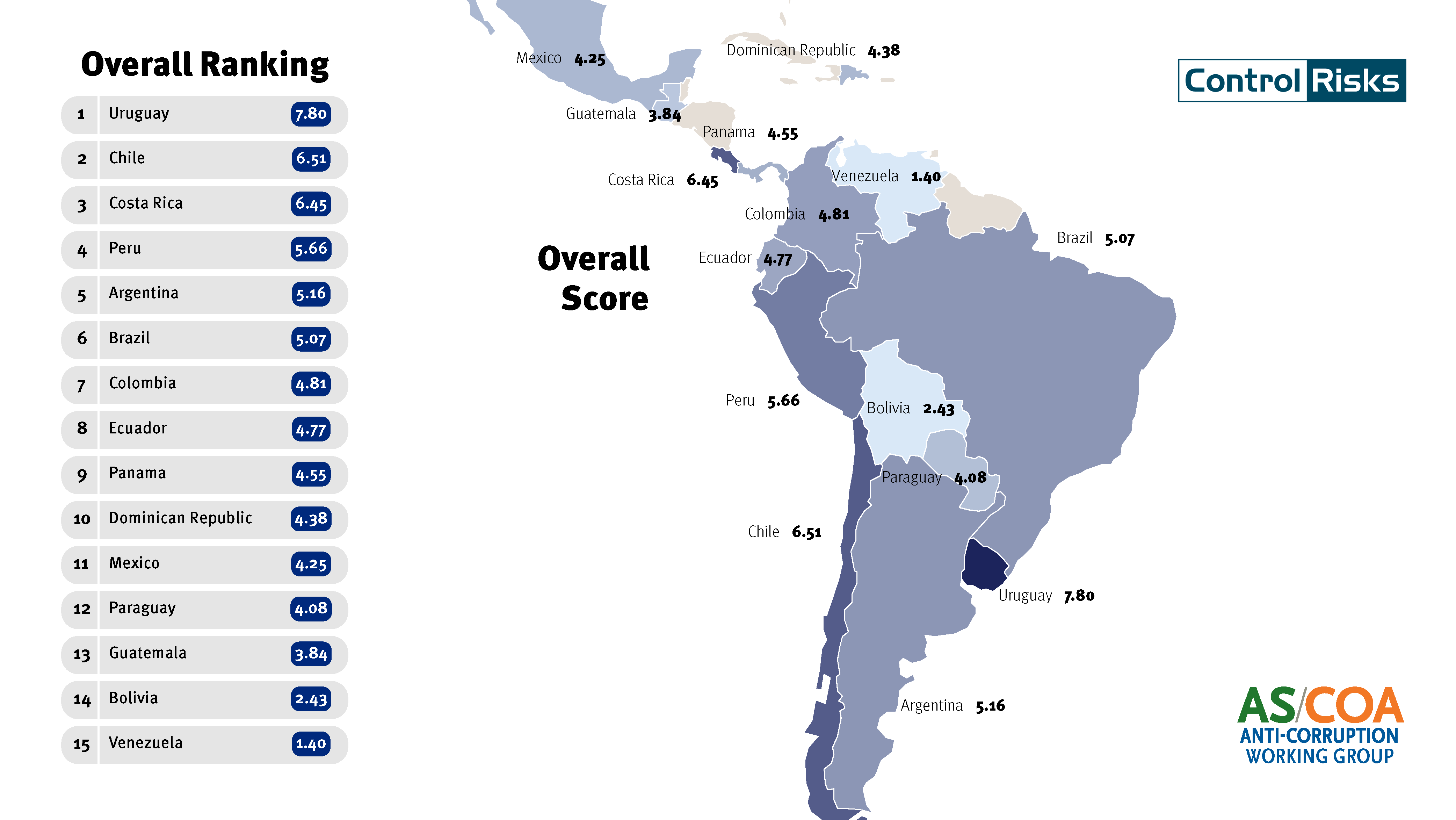 Map for the Capacity to Combat Corruption Index overall score 2021