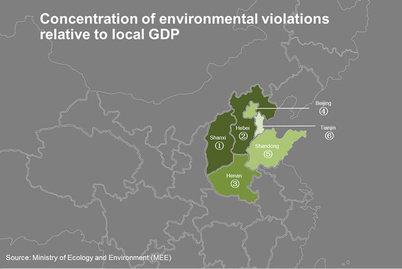 China's environmental campaigns
