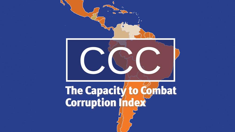 CCC Index
