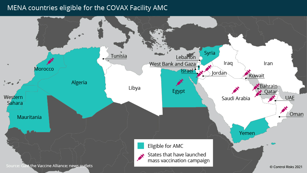 MENA countries eligible for the COVAX facility AMC