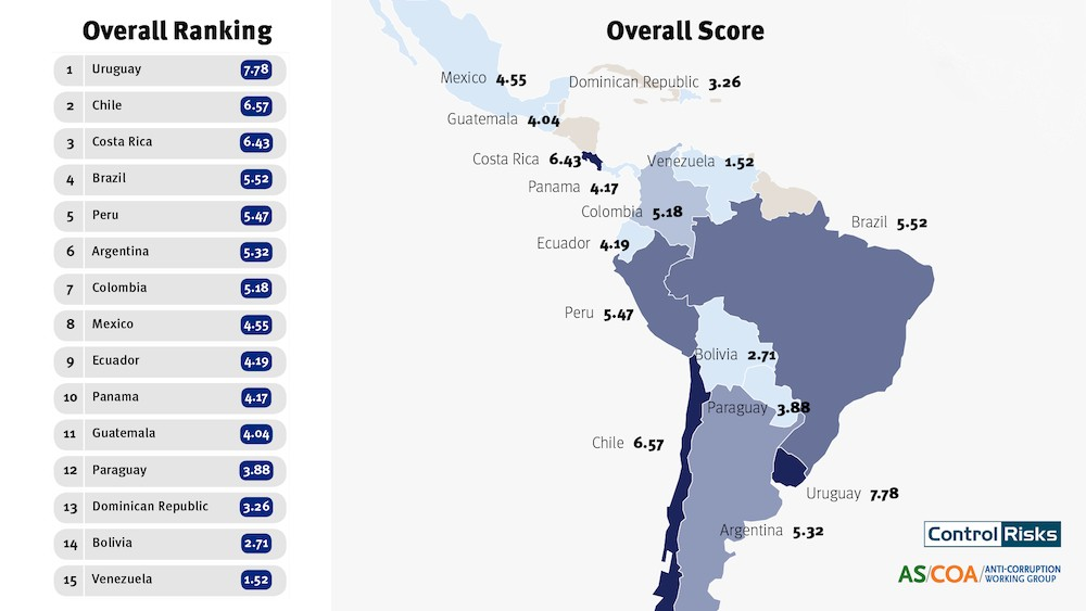 Map for the Capacity to Combat Corruption Index overall score 2020