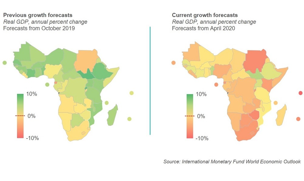 The economic impact of COVID-19 on sub-Saharan Africa