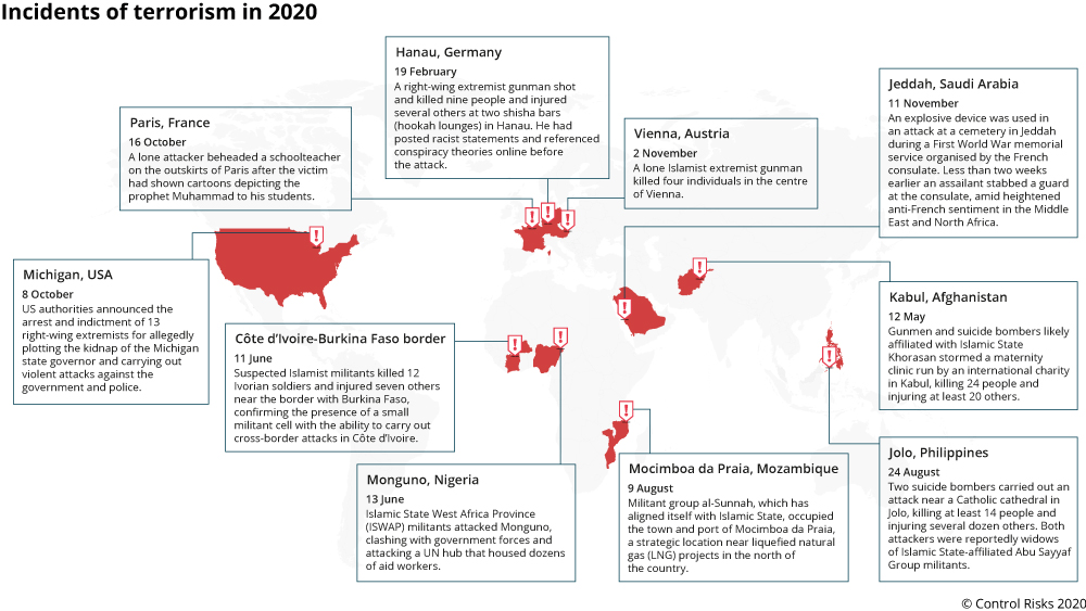 Incidents of Terrorism in 2020