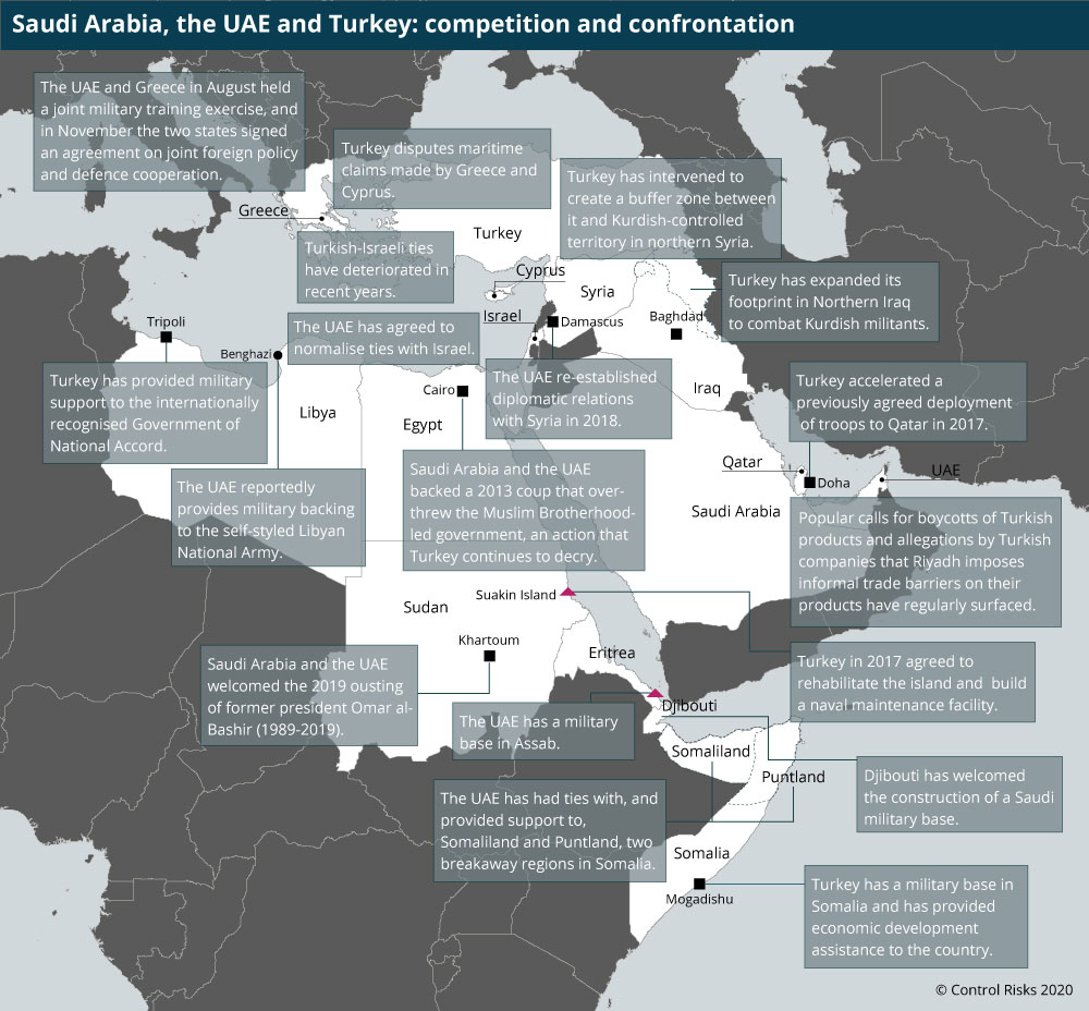 Saudi Arabia, the UAE and Turkey: competition and confrontation