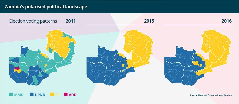Zambia's polarised political landscape