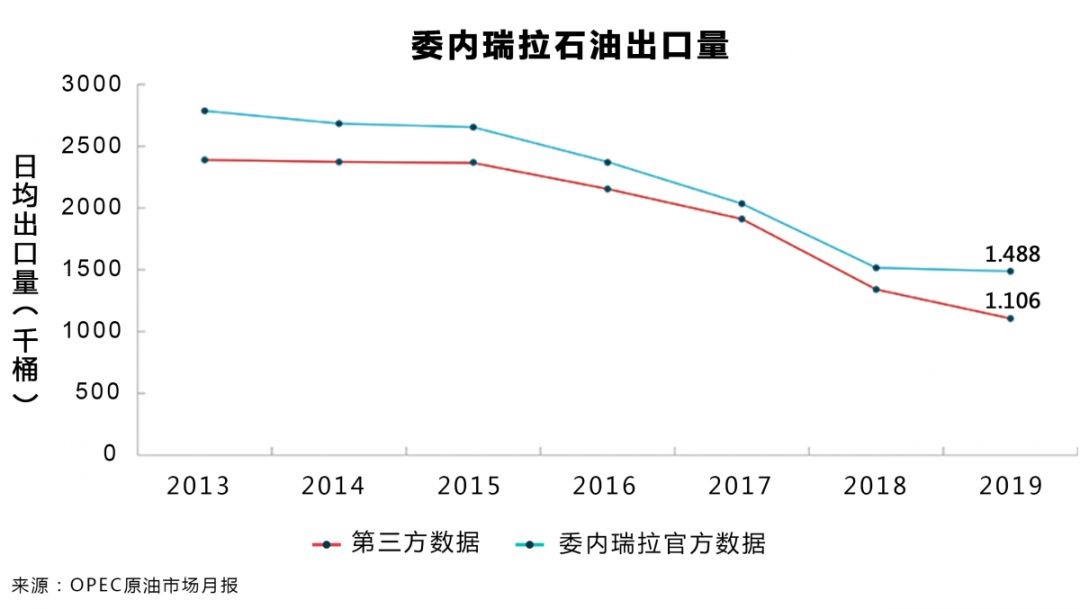 chinese-risk-graph-2019