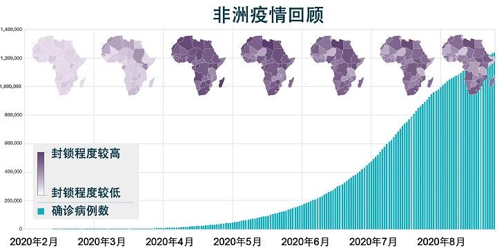 control-risks-china-2020-Africa-risk-rewards-index