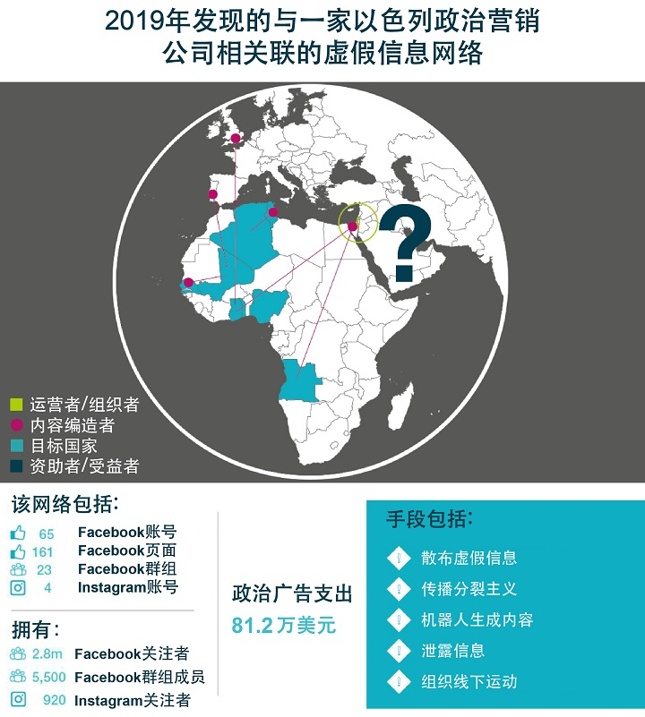 China-control-risks-2020-Africa-risk-rewards-index-report