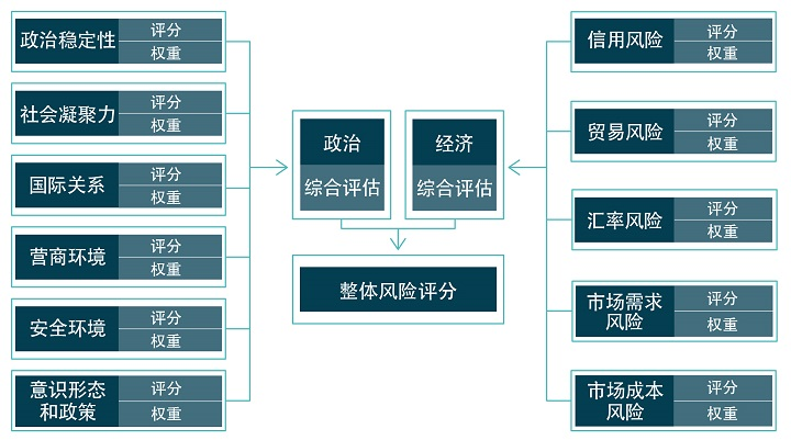 control-risks-in-china-arri2020