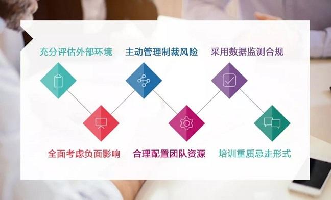china-investment-chart