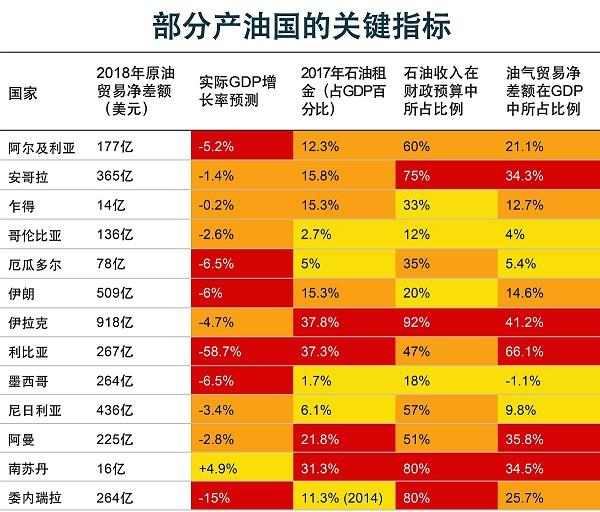 Control-Risks-Oil-2020-chart